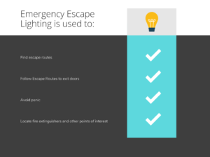 Emergency lighting is used for