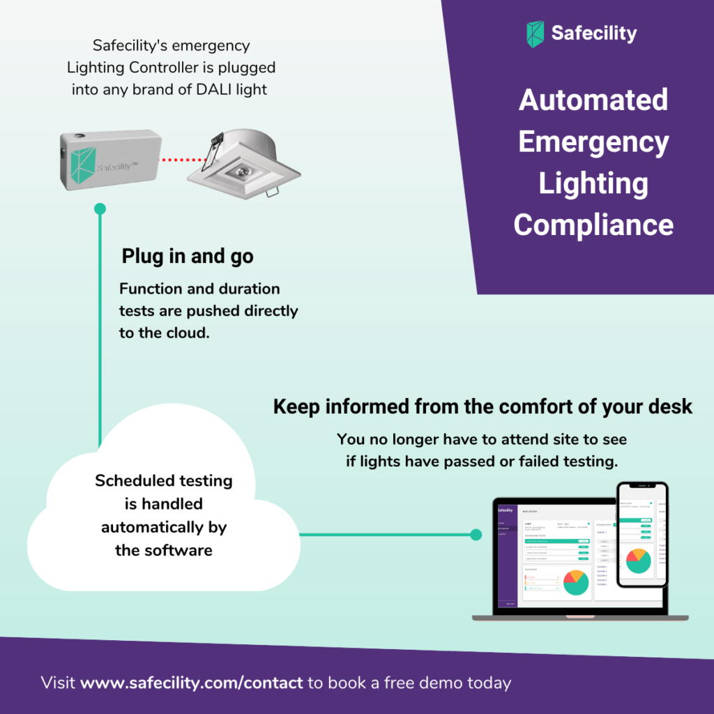 Linkedin Safecility Infographic